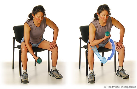 Muscle Strengthening With Free Weights University Of