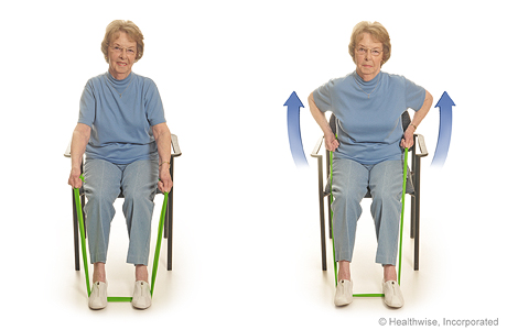 Program C Seated Exercises With Elastic Bands And Soup