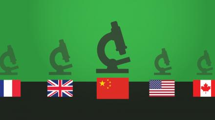 china US funding