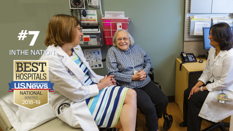 Michigan Medicine has been ranked #7 in the nation for Geriatrics by U.S. News and World Report for 2018-19.