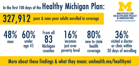Healthy Michigan first 100 Days