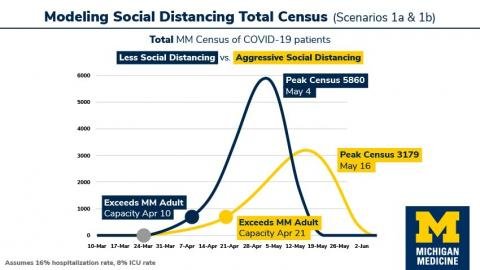 U-M_MM_peak_census.jpg