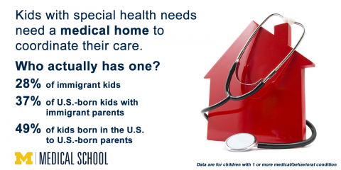 Key facts immigrant medical home