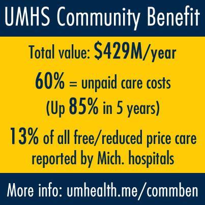 UMHS Community Benefit